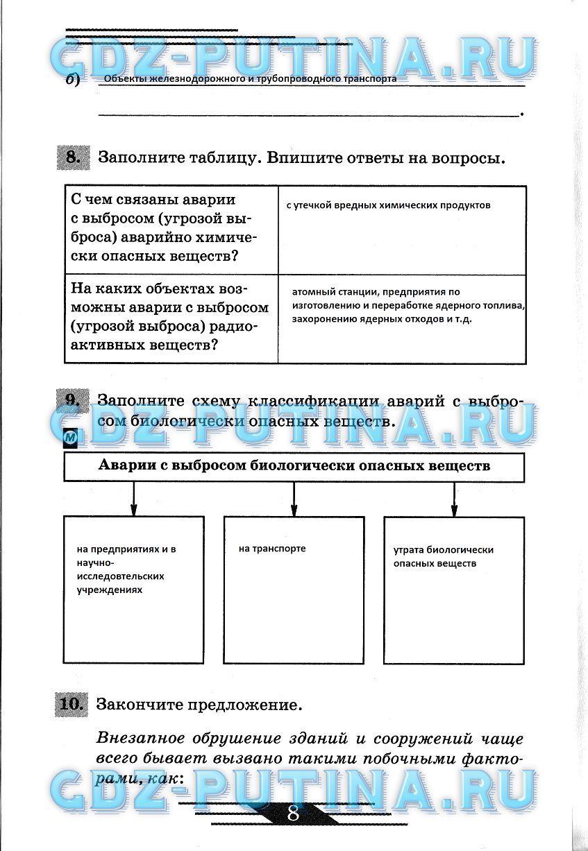 Тесты олимпус русский язык осенняя сессия 2018 6 класс