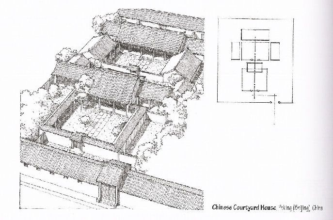 Chinese house plans courtyards