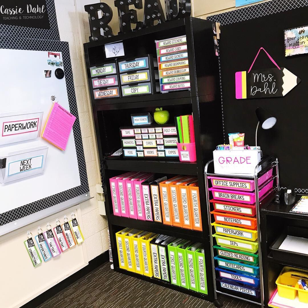 I love this area of my classroom  Everything has a home  All of the things behind my small group table are the items I need at my… is part of Teachers curriculum -