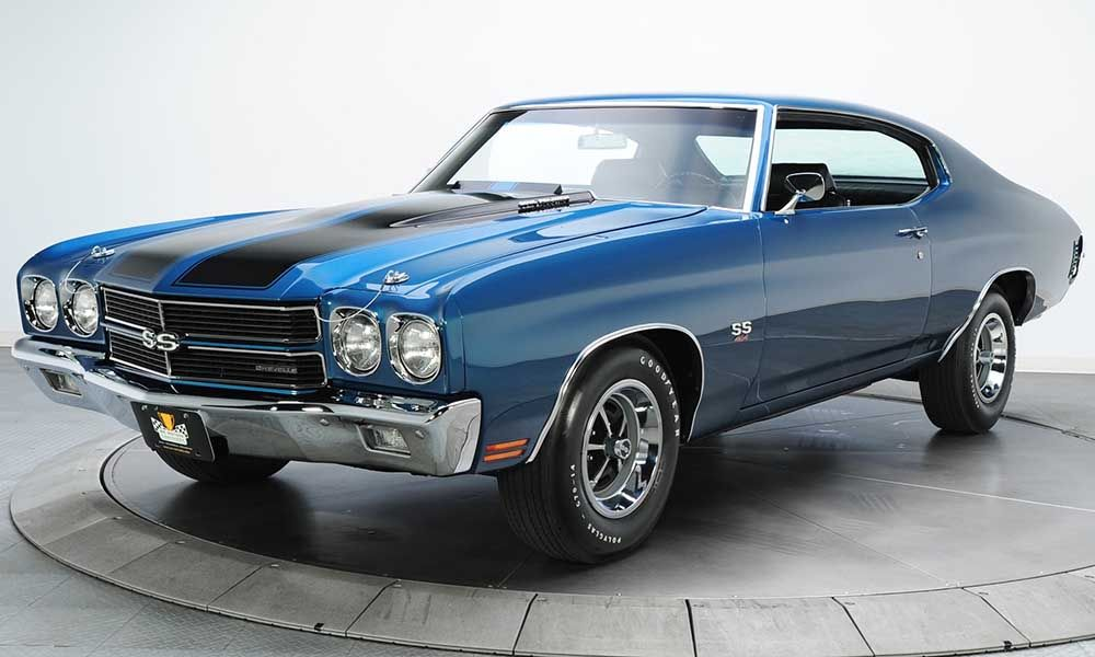 top 10 classic american muscle cars   chevelle ss, chevrolet