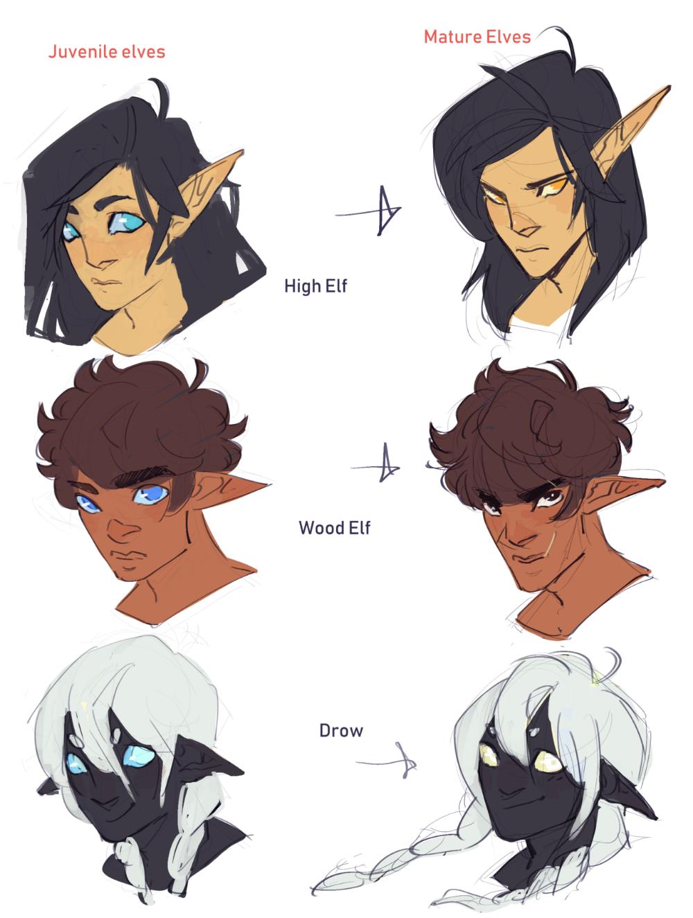 (o•ᴗ•o) • Posts Tagged 'dnd' Fantasy character design