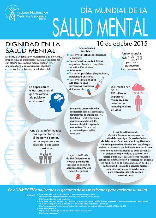 INMEGEN - Instituto Nacional de Medicina Genómica - Infografía - Día Mundial de la Salud Mental
