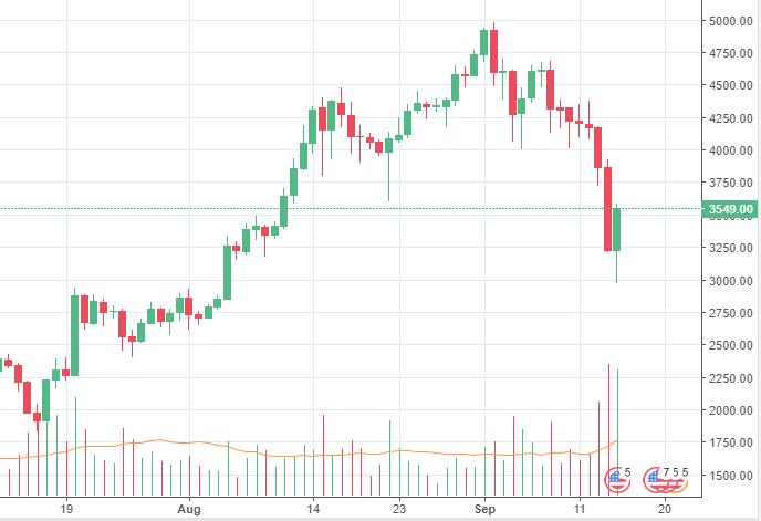 feltörekvő piacok bitcoin
