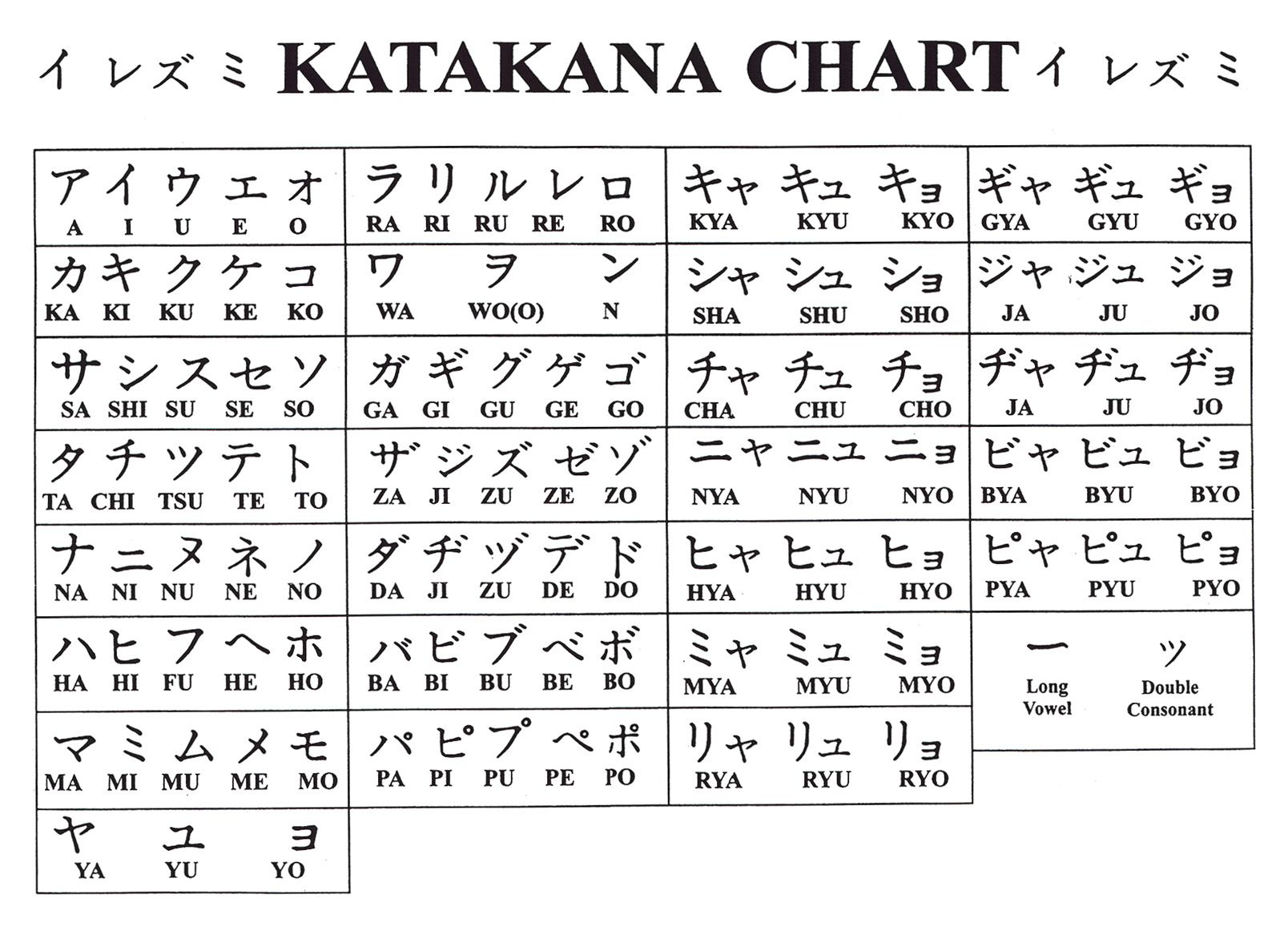 japanese hiragana & katakana for beginners stout pdf
