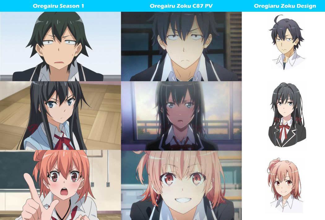 Oregairu Season 1 & Oregairu Zoku Character Designs Comparison