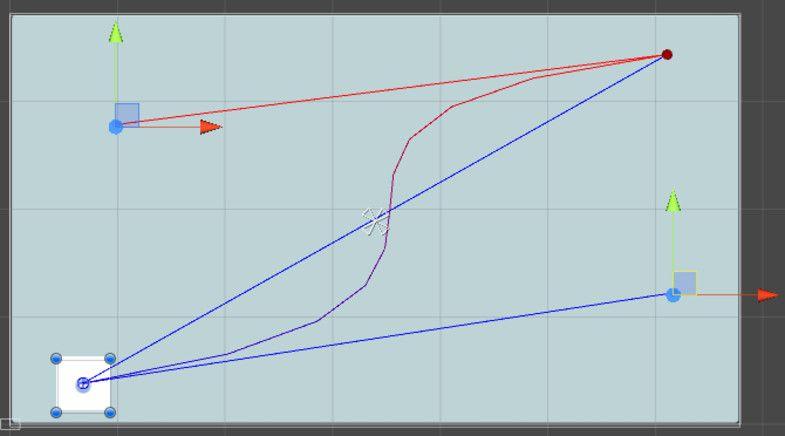 Easy UI Animator #UI#Easy#Animator#GUI | Aesthetic