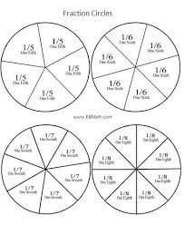 Image Result For Concentric Circle Blank Pie Chart Graph Template