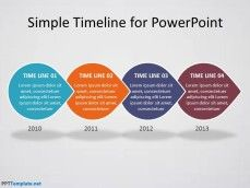 ke corporate presentations and describe the chain of events that, Modern powerpoint