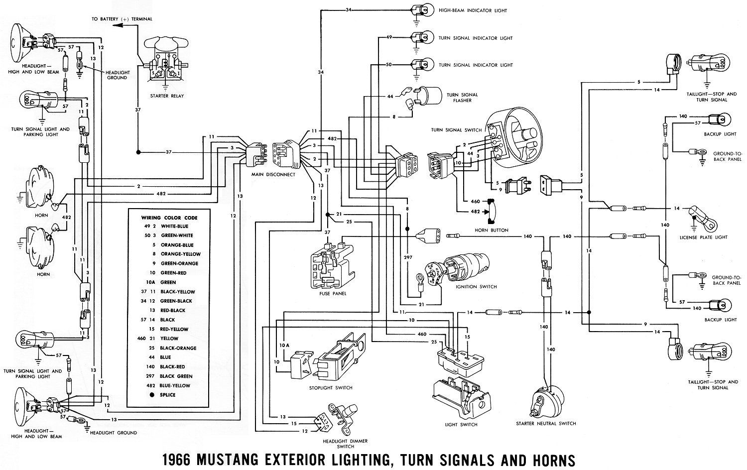 hight resolution of 1966 mustang wiring diagrams average joe restoration in 1966 mustang wiring diagram