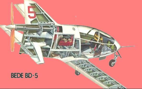 Bede BD-5