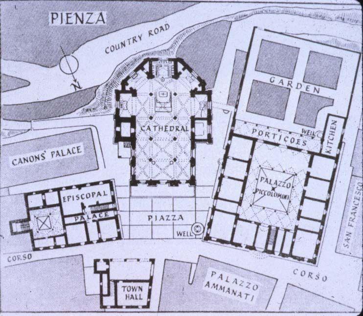 Bernardo rossellino plan of the main piazza pienza for Architecture quattrocento