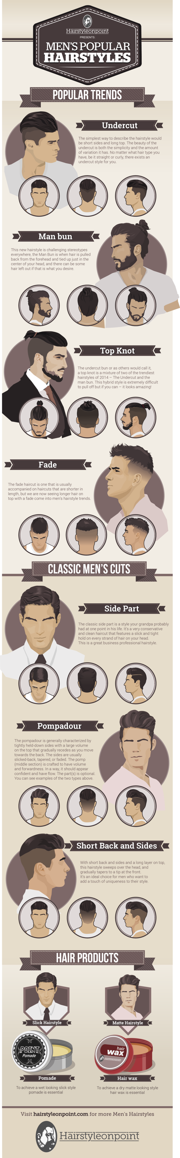 These are the most popular current menus hairstyles mens