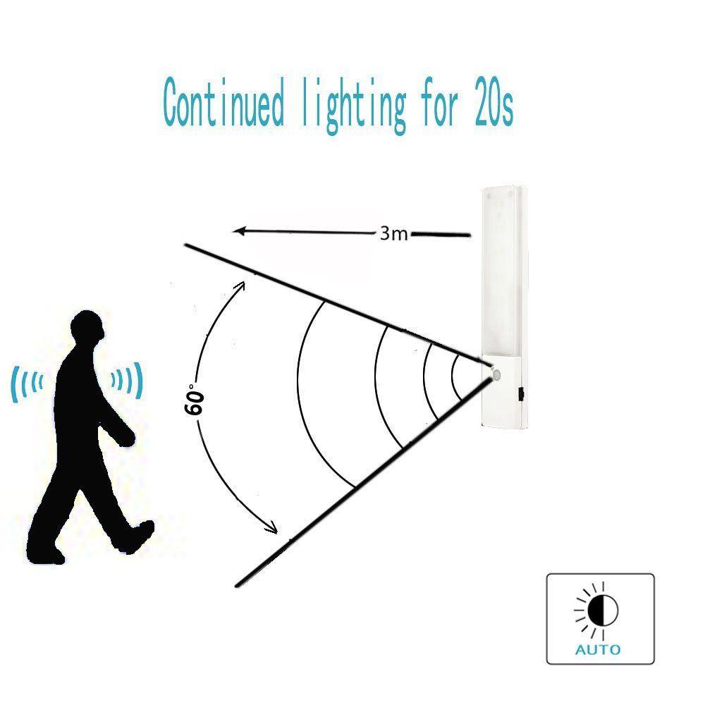 LEDNut Rechargeable Wireless PIR Motion Sensor LED Night Light With  3 Modes, Stick