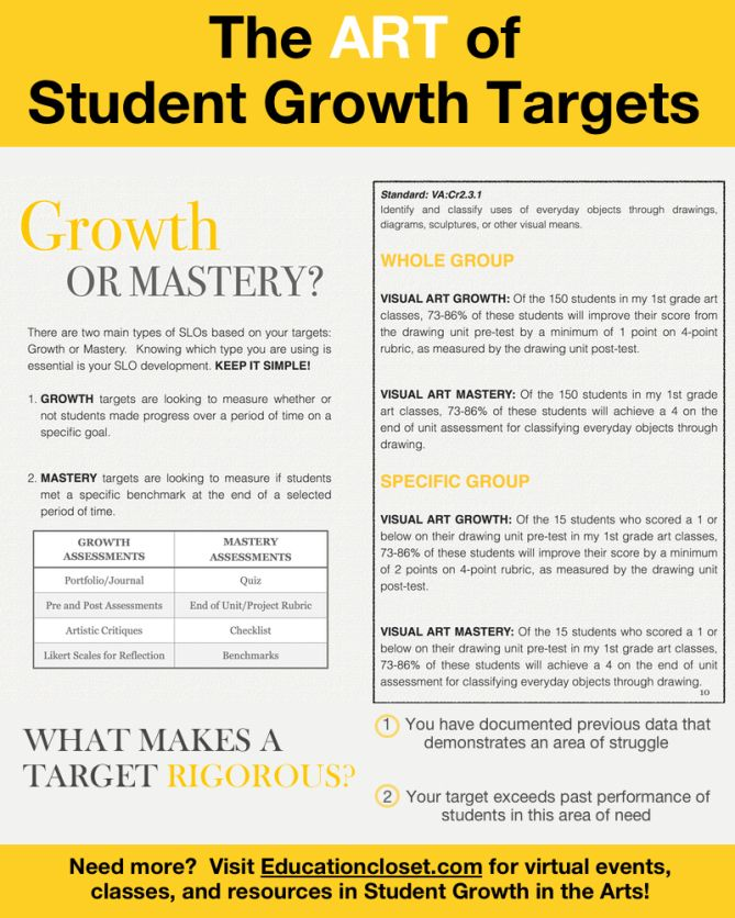 The ART of Setting Student Growth Targets | worksheets | Art