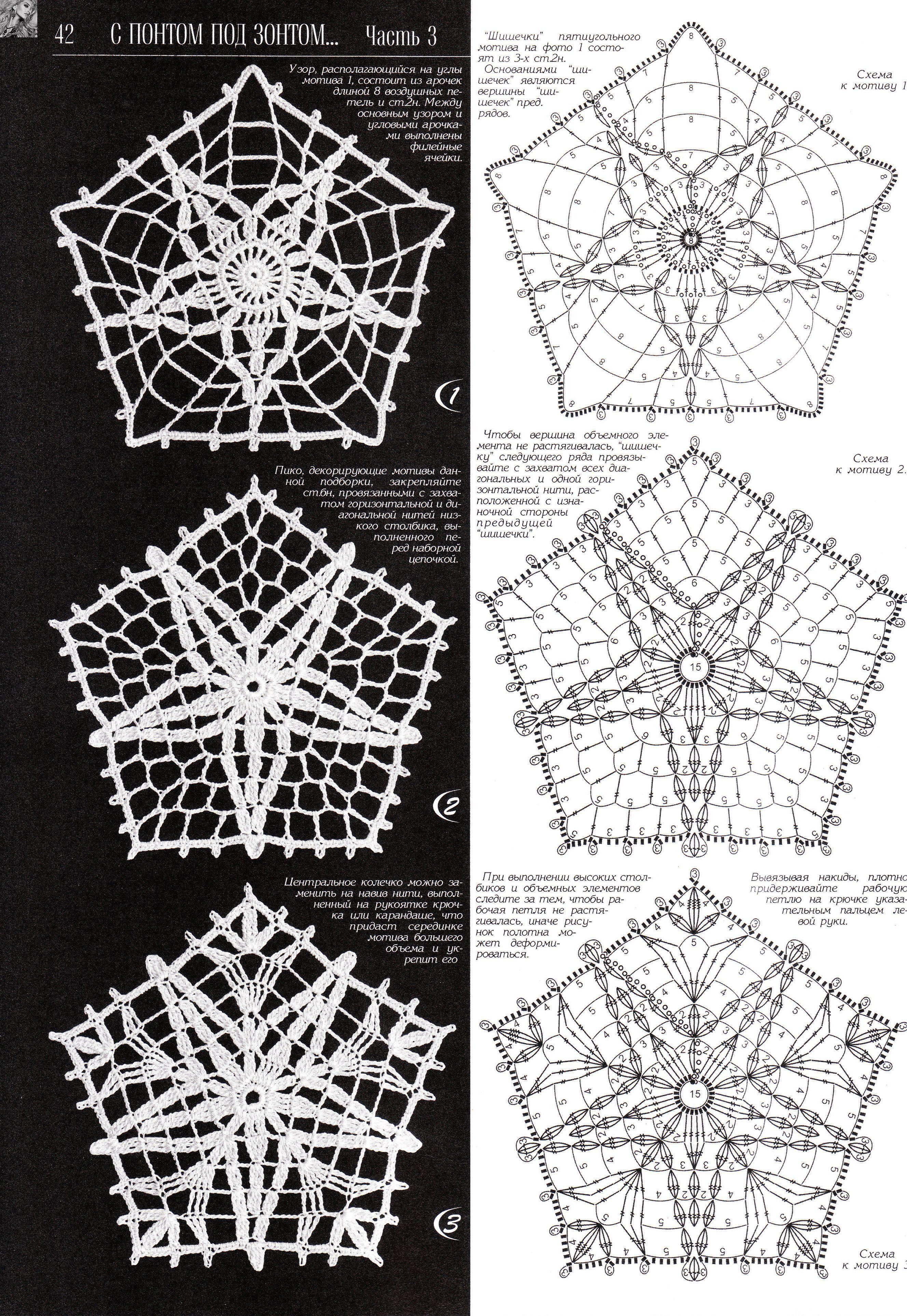 imgbox - fast, simple image host | Crochet Patterns & Tutorials ...
