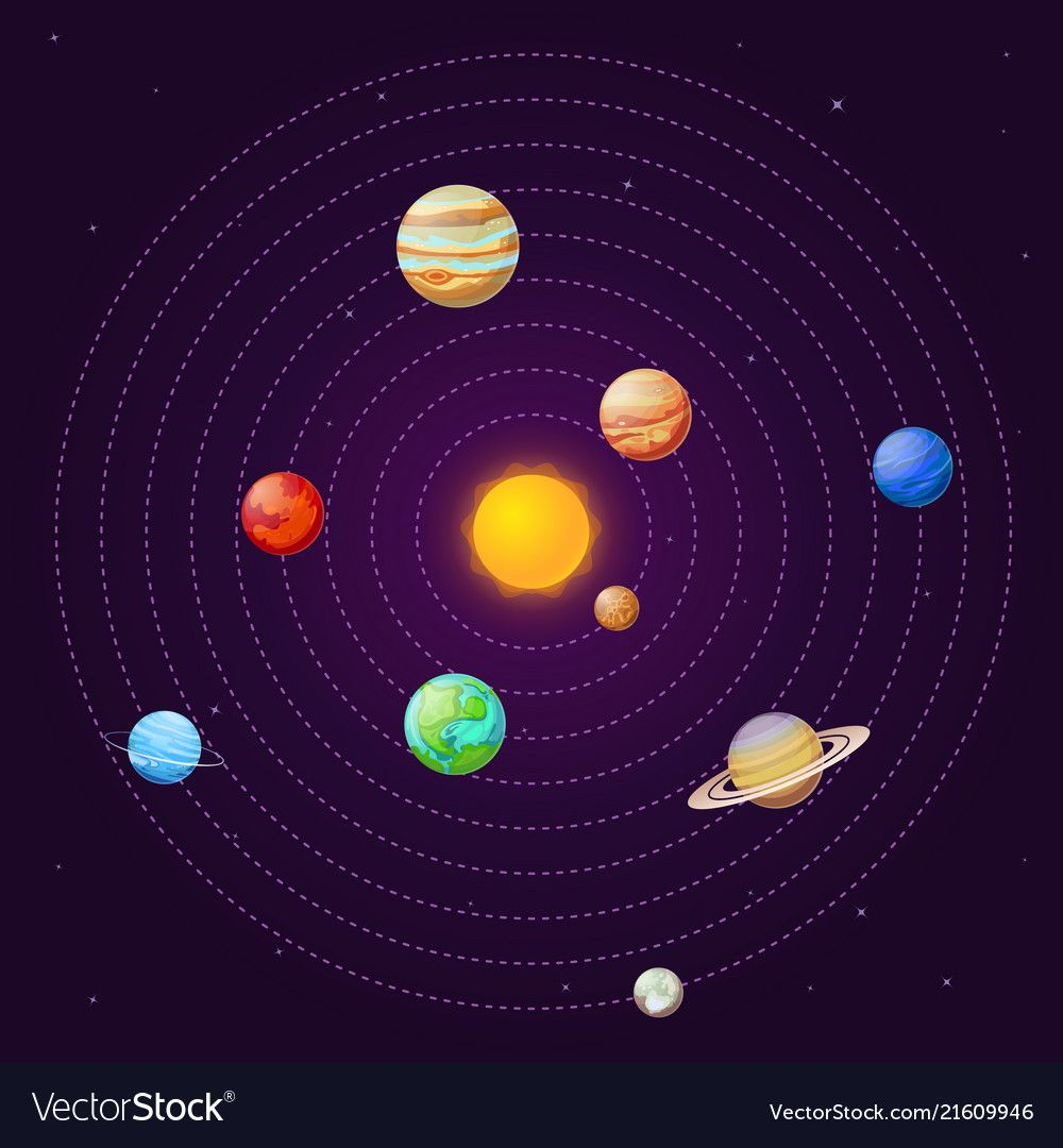 Solar System Cartoon Sun And Planets On Starry Vector Image On