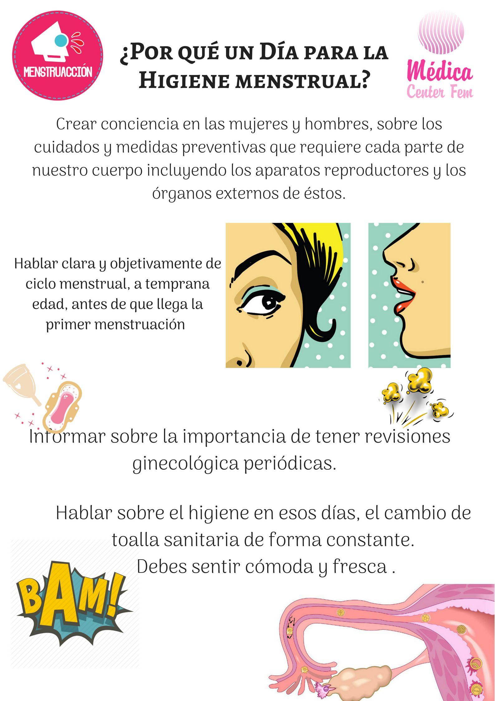 Aparato reproductor femenino : Sistema reproductor femenino | Pinterest