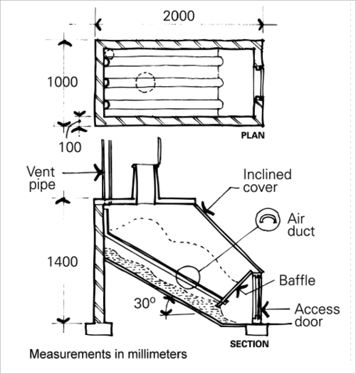 A schematic for a continuous composting toilet is shown