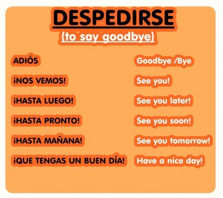 By myself in Spanish | English to Spanish Translation ...