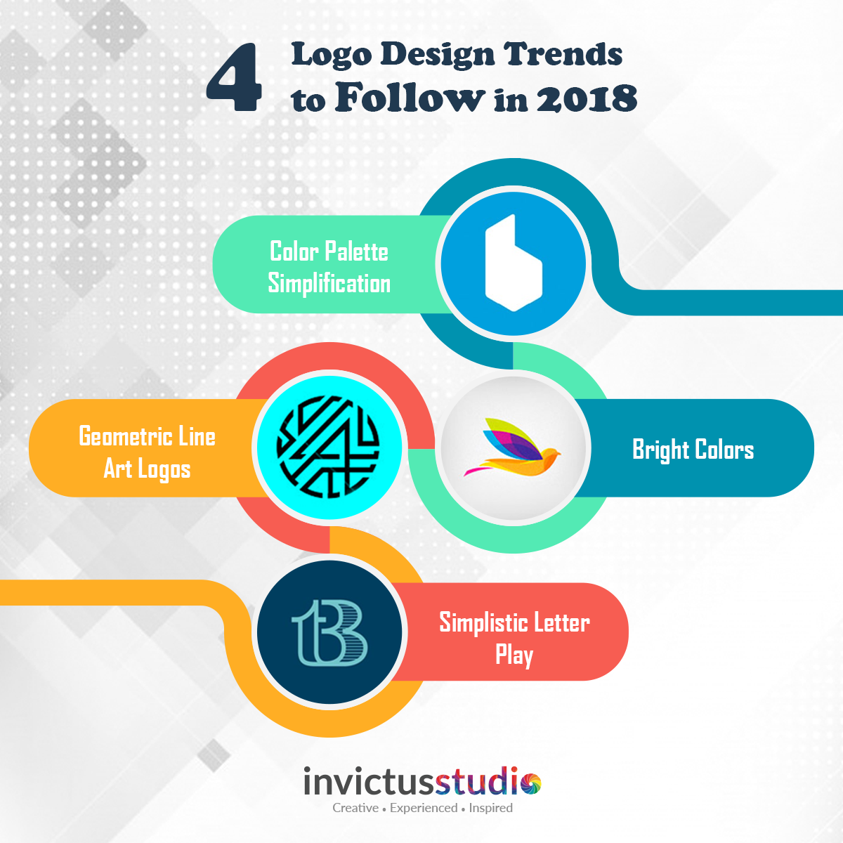 4 Logo Design Trends that are worth following in 2018