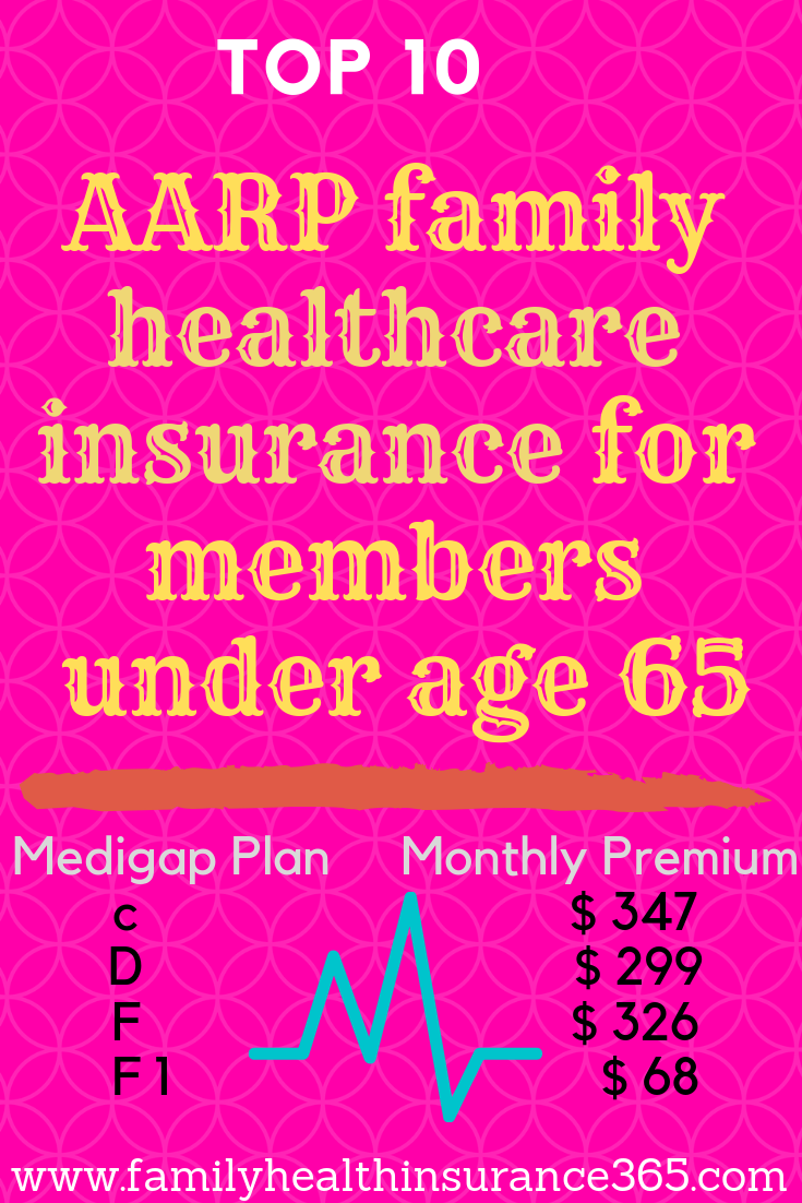 Aarp Family Healthcare Insurance For Members Under Age 65