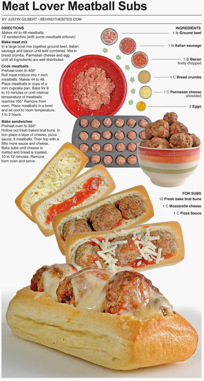 Meat Lovers Meatball Subs Not So Healthy Foods