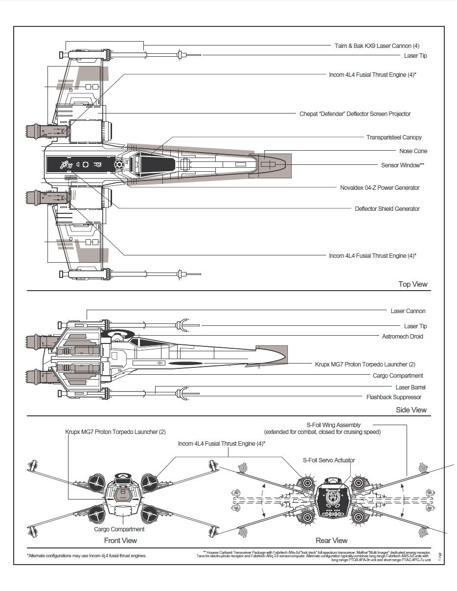 X-Wing Schematic. Note: Failure to install the Flashback Suppressor on