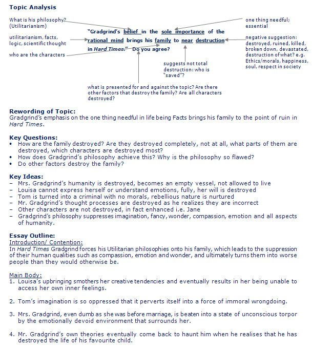 english curriculum i students writing the text response essay i melbourne high school - Critical Response Essay Format
