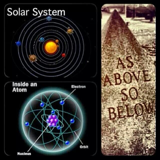 Science Hidden Facts: Are Psychics Real, Solar System