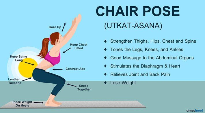 Chair Pose Utkatasana Yoga For Beginners 10 Yoga Position To Get You Start Yoga Positions For Beginners Yoga For Beginners Easy Yoga