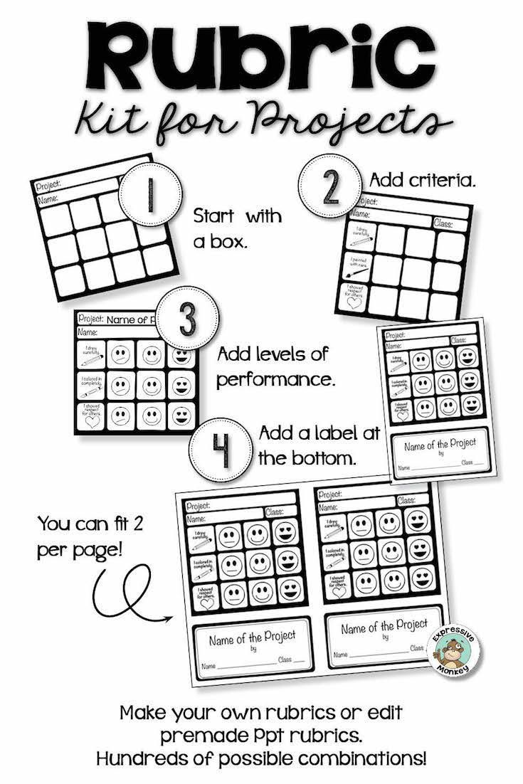 Rubric Template Kit for Writing Rubrics | Reflection and Assessment ...