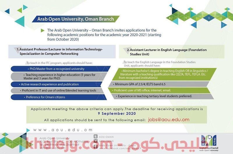قدمنا لكم وظائف جامعات سلطنة عمان الجامعة العربية المفتوحة 2020 Information Technology Lecture Teaching