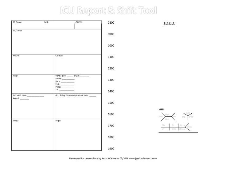 The  Best Nurse Report Sheet Ideas On   Sbar