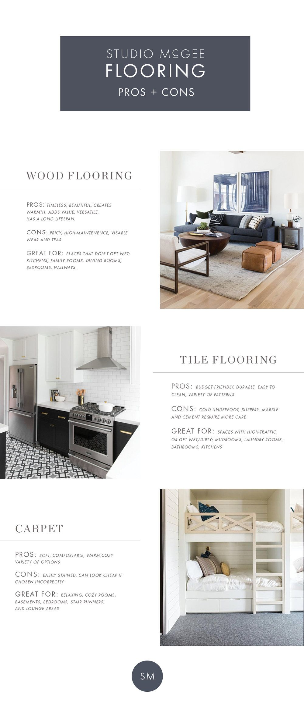Our Guide To Flooring The Pros Cons Flooring Wood Floors Home Addition Plans