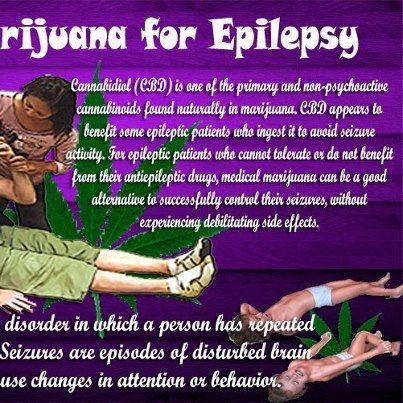Cannabis for Epilepsy? A possibility for the future?