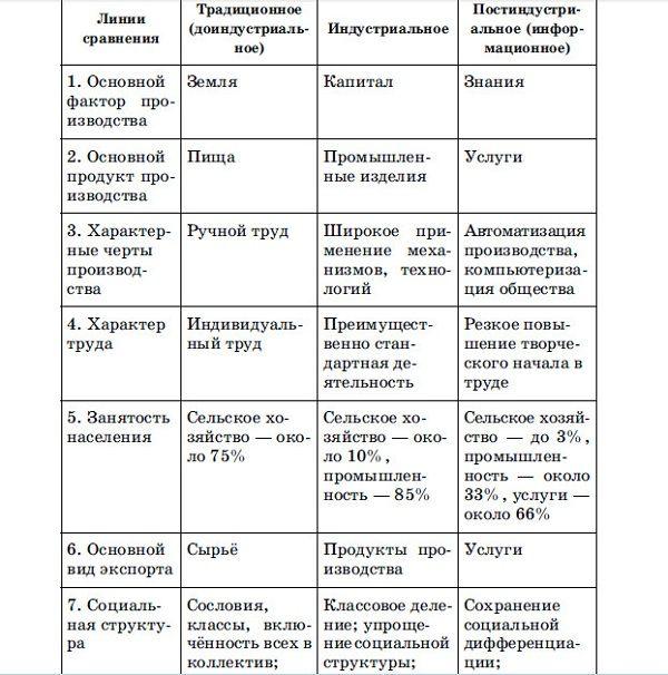 Спишу.ру 7 класс бунев русский язык