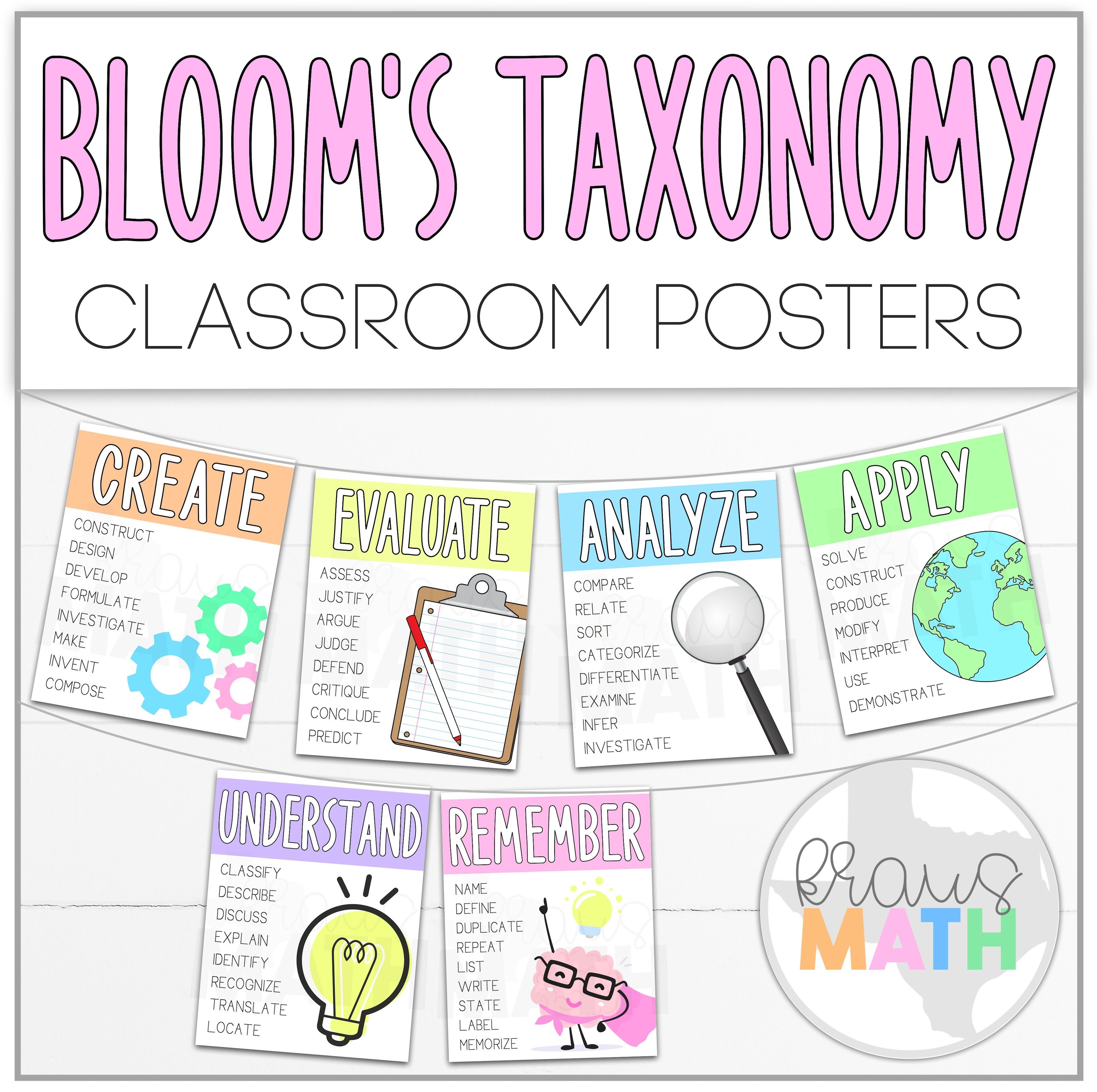 Bloom S Taxonomy Classroom Posters