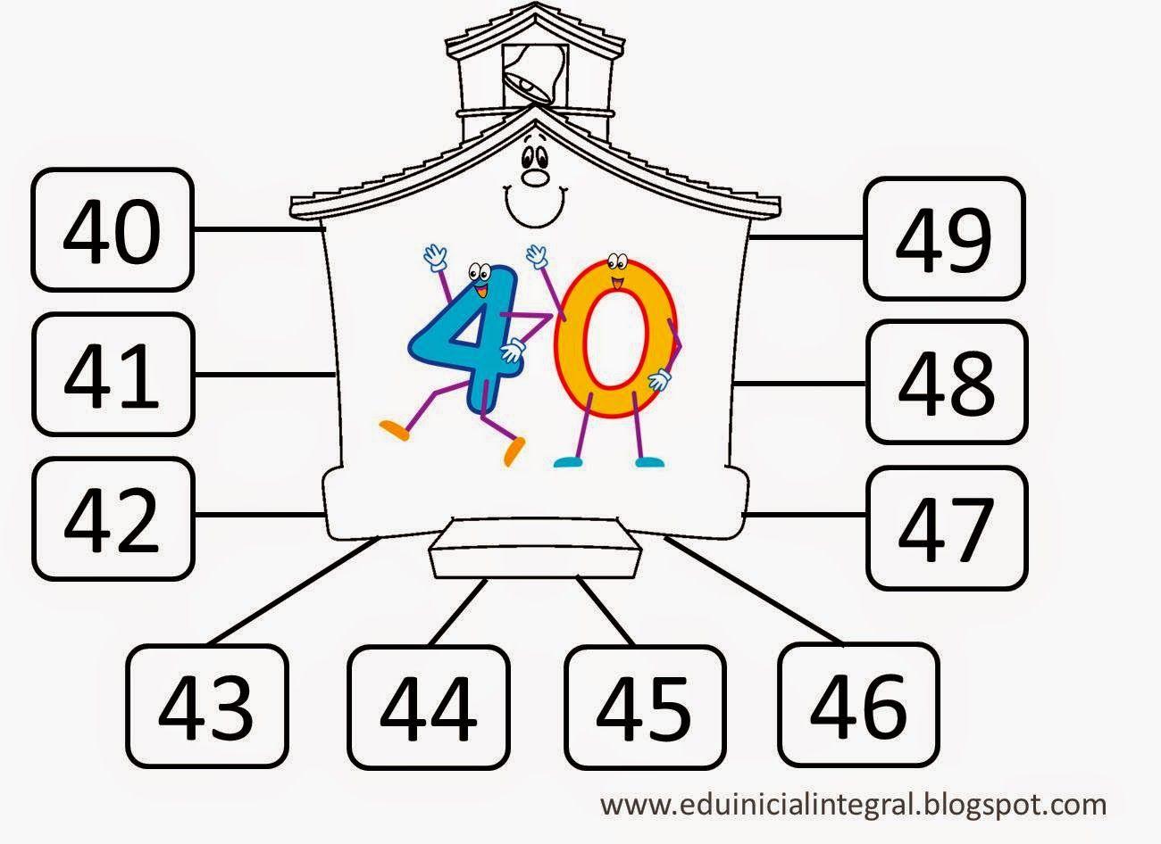 Estimados Lectores A Continuación Podrán Encontrar Gráficos Para Trabajar Con Las Fam Familias De Números Familia Del 20 Material Didactico Para Matematicas