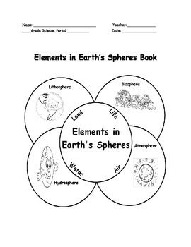 Elements found in Earth's Spheres Book (With images