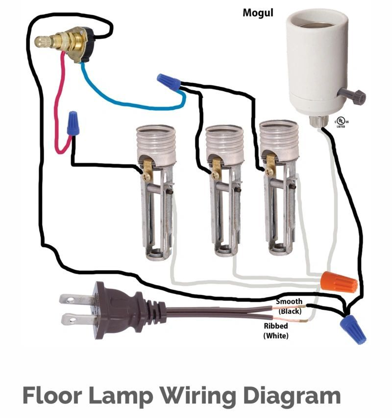 DIY Lighting Supplies - Lamp Rewiring Diagrams, How to ...