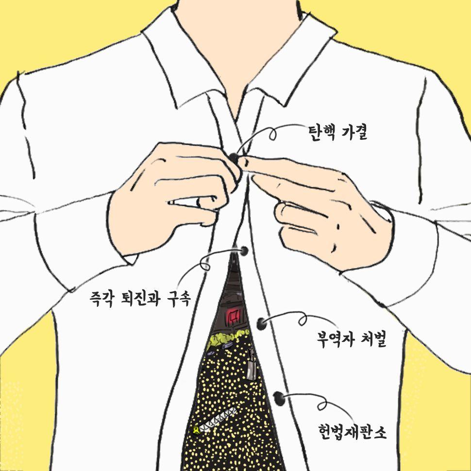 [만평] 촛불 민심 반영하는 첫 단추