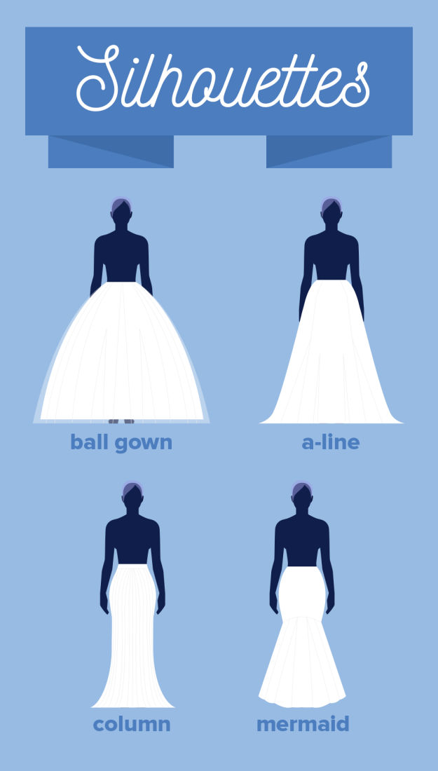 15 Charts That Will Make Being A Bride So Much Easier Wedding Dress Styles Chart Wedding Dress Styles Dress Styles Chart