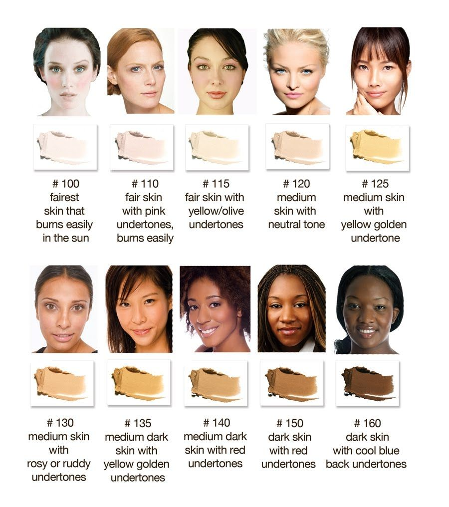 how to choose the best foundation shade Skin tone hair