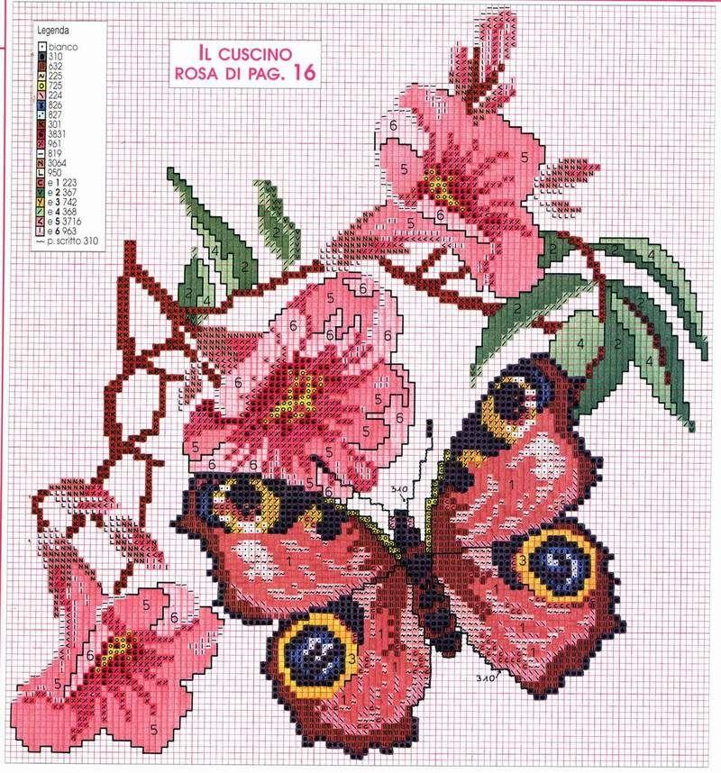 Schema punto croce farfalle 02 schema donna pinterest for Schemi punto croce farfalle