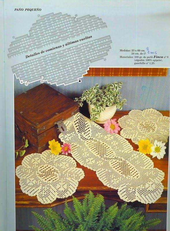 Schemi Gratis Da Realizzare A Filet Punto Croce Maglia Uncinetto E