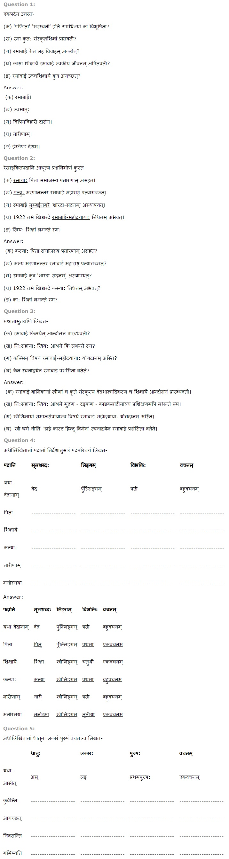 NCERT Solutions for Class 7th Sanskrit Chapter 5 - पण्डिता ...