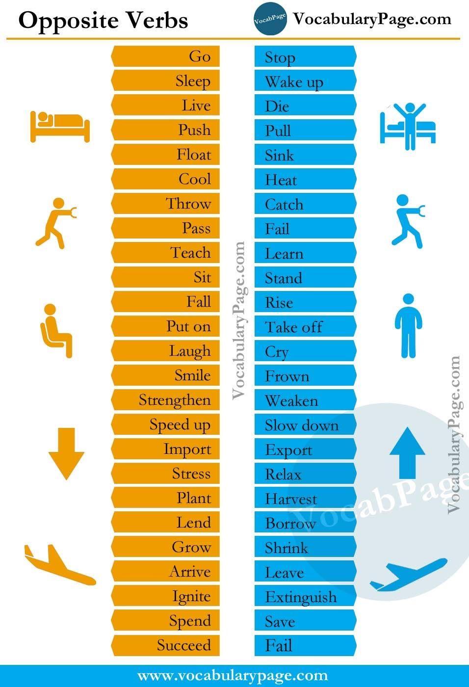 Common opposite verbs … | ESL | Engli…