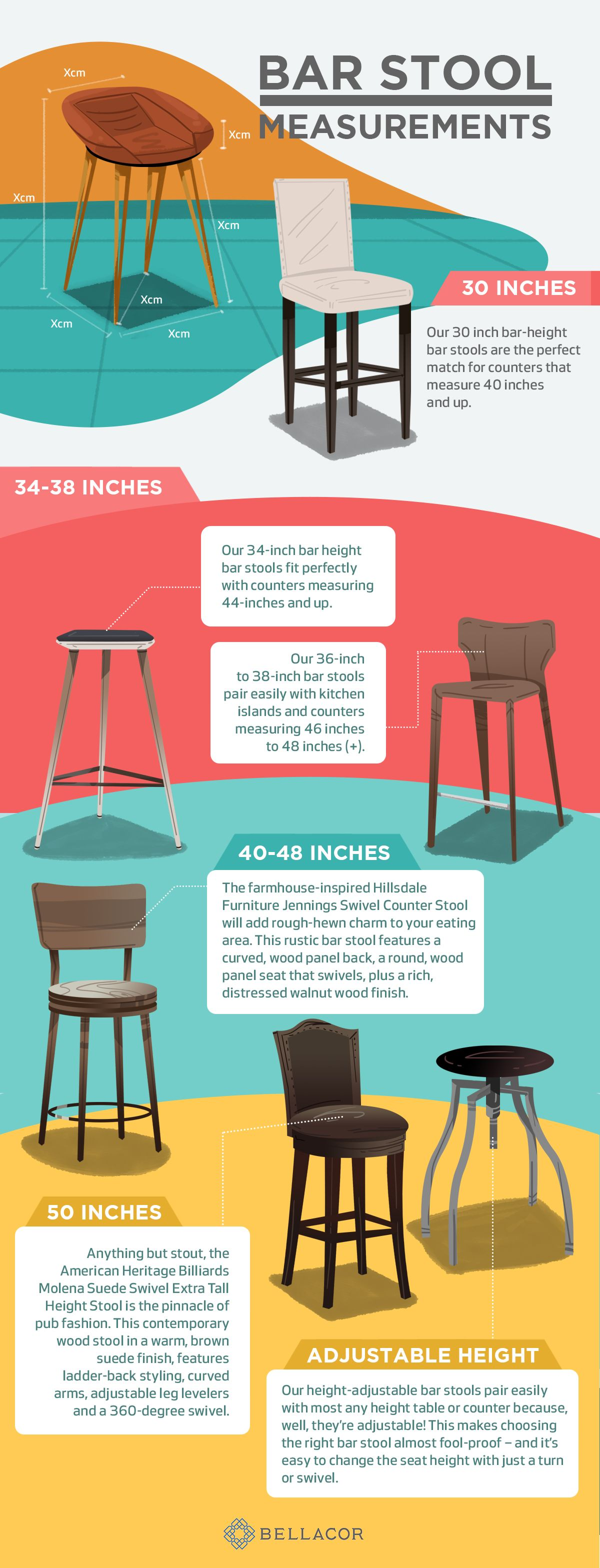 Fine How To Pick The Perfect Height Bar Stools Chairs Stools Squirreltailoven Fun Painted Chair Ideas Images Squirreltailovenorg