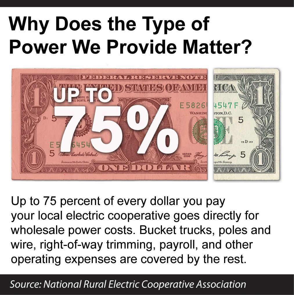 Why your coop service matters fuel cost informative