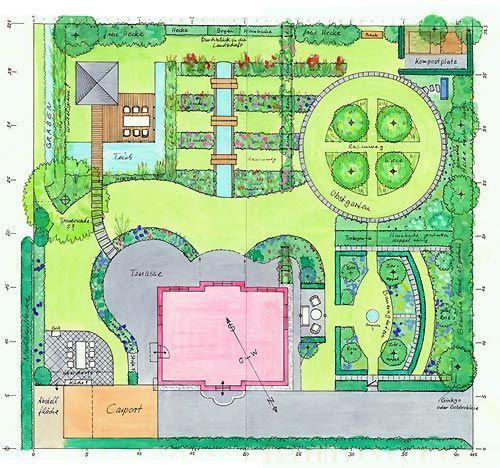 Gartenberatung leistungen und kosten landscape for Garten anlegen plan